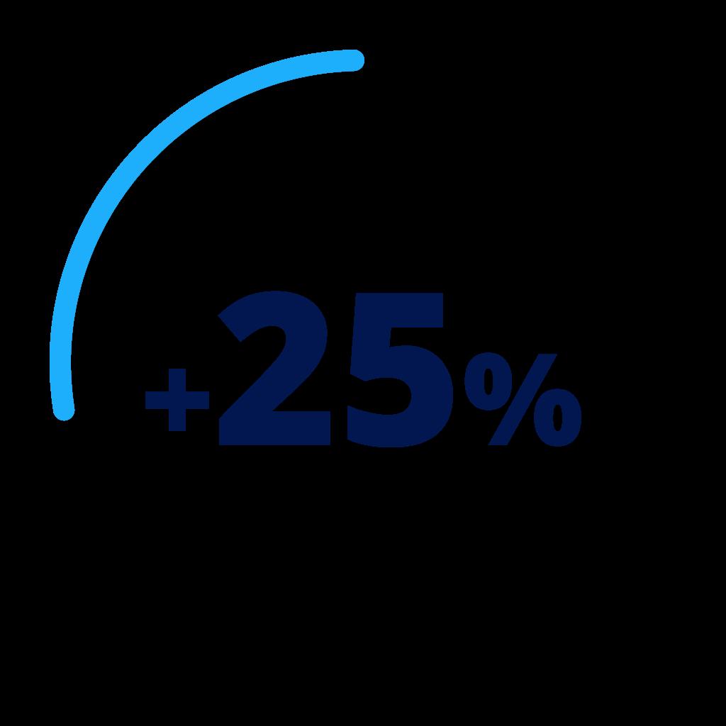 over 25 percent