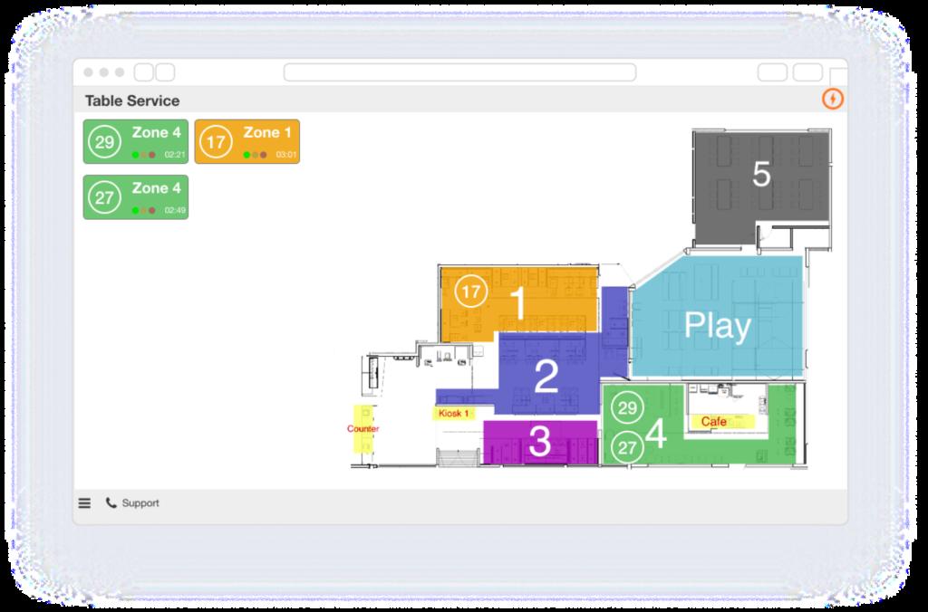 customer location platform